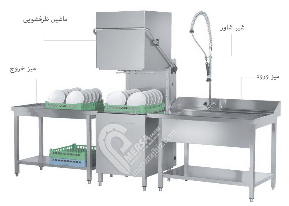 ماشین ظرفشویی زانوسی آشپزخانه صنعتی