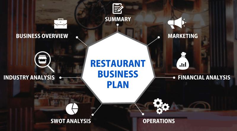 طرح کسب و کار رستوران و فست فود